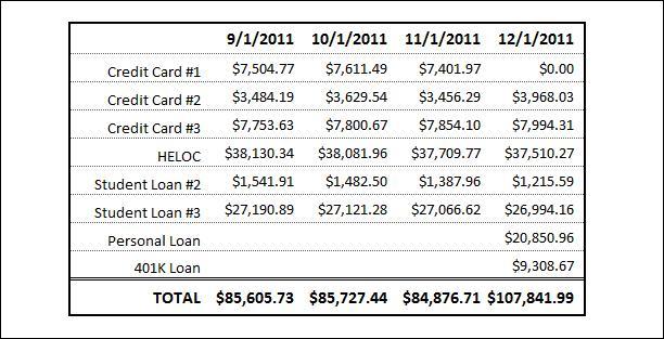 December 1 Debt Check In
