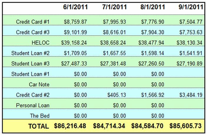 september debt - Blogging income in the month of September
