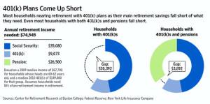 401k short