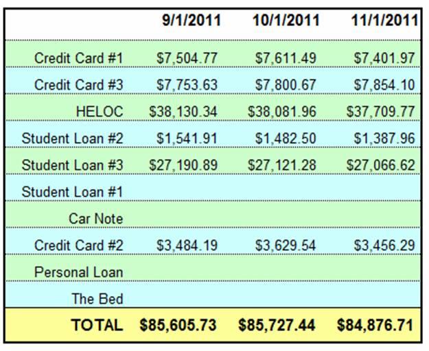 november debt