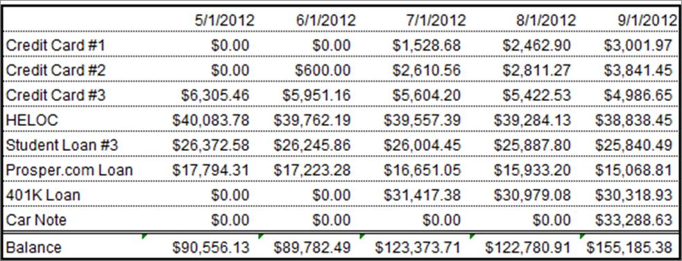 september 2012 debt