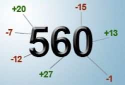Your Credit Score: What Is It and How Can You Improve it?
