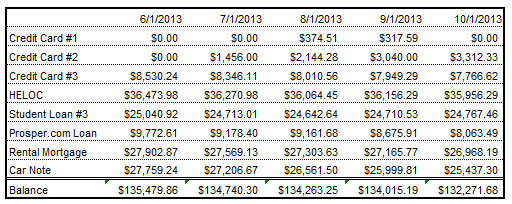 October 2013 Debt - debt