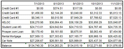 November 2013 Debt
