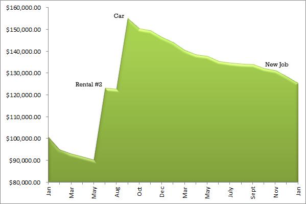 Jan 2014 debt