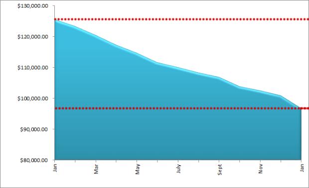 jan2014 to dec2014 - Debt Check