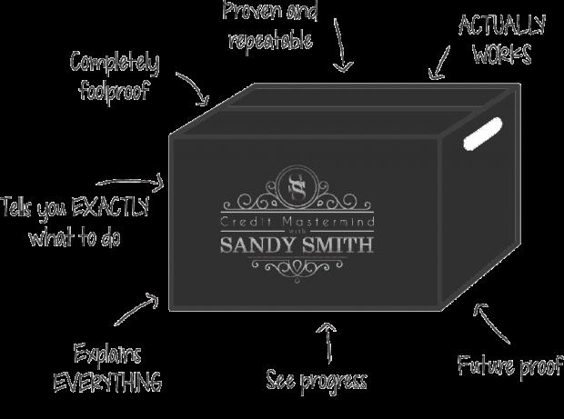 credit mastermind box